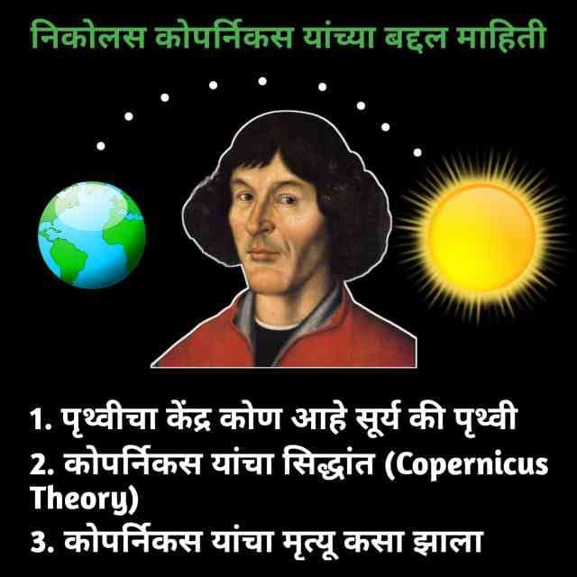 Copernicus Information in Marathi